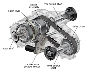 Transmissions/Transfer Case - Transfer Case Parts